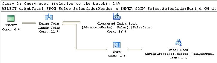 The SQL Server Cost Based Optimizer