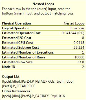 Loop Join DOP 1