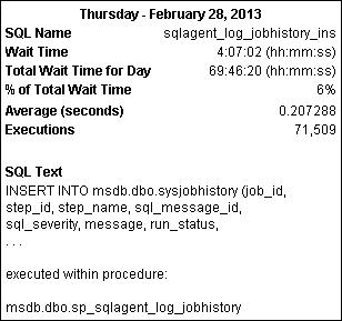 Joe Chang : Job History row limiter