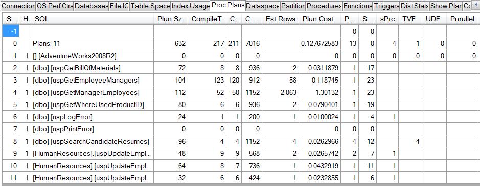 SQL Exec Stats - Execution Statistics