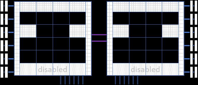 XeonSP_2x14a